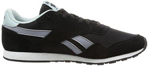 Reebok Dame Crossfit Hastighed Tr 2,0 Sneaker Sort (sort / Metalliceor Grå / Seaside Grå / Hvid)