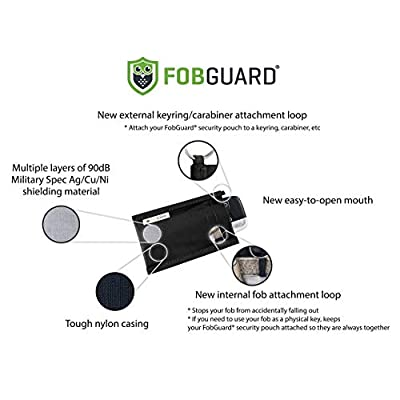 FobGuard Security Pouch - Ideal Faraday Cage to Protect Car Keyless Entry Fobs from Hacking, Signal Amplification and Signal Relay Attacks: Car Electronics
