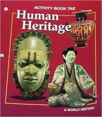 Book Human Heritage '95 Activity Book, Tae