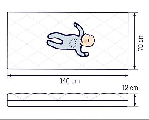 Größe einer Babymatratze
