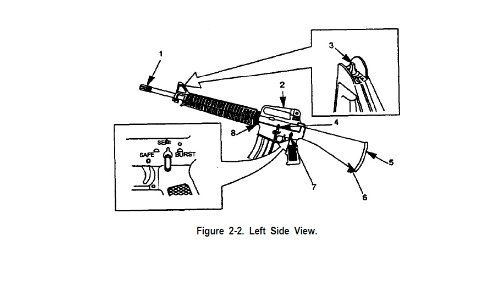 OPERATOR'S MANUAL FOR RIFLE, 5.66 MM, M16A2 W/E, RIFLE, 5.56 MM, M16A3, RIFLE, 5.56 MM, M16A4, CARBINE, 5.56 MM, M4 W/E, CARBINE, 5.56 MM, M4A1, Plus 500 ... field manuals when you sample this book ()