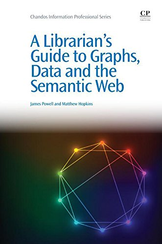 Cluster Museum (A Librarian's Guide to Graphs, Data and the Semantic Web (Chandos Information Professional Series))