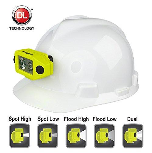 Mining Hard Hat Led Lights in US - 6