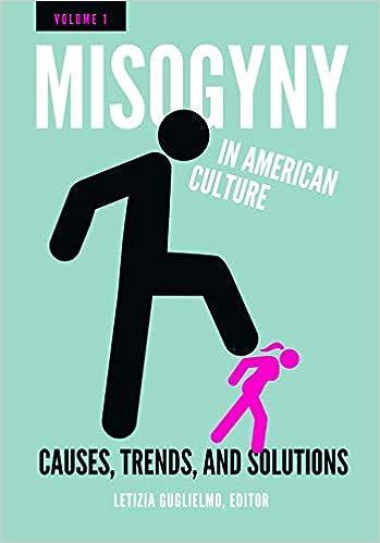 Misogini (Kebencian Pada Wanita)