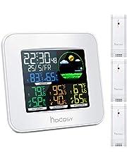 HOCOSY Wireless Außensensor …