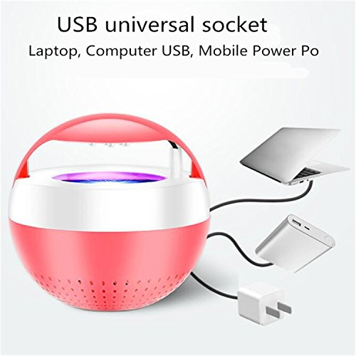 Jingjing1 Led Photocatalyst Mosquito Inhaler Silencer Indoor Home New USB Insect Killer (Red) by Jingjing1 (Image #4)