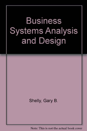 Business Systems Analysis and - Anaheim Malls