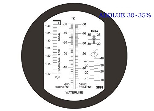 ATC Glykol-Refraktometer Auto-Frostschutz-Batterie Säure-Motorkühlmittel-Teste~I