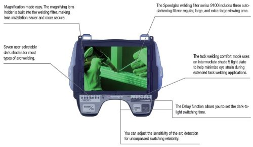 3M Speedglas Welding Helmet 9100 with Extra-Large Size Auto-Darkening Filter 9100XX- Shades 5, 8-13, Model 06-0100-30 by 3M Personal Protective Equipment (Image #2)