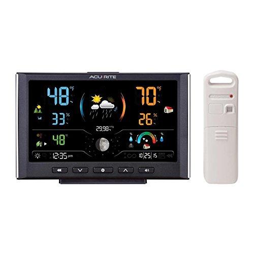 New AcuRite Digital Weather Station Wireless Outdoor Sensor
