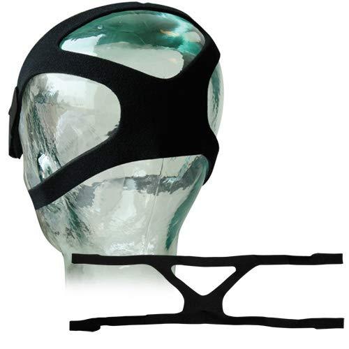 Machine Roll Adding Single - Sunset Universal CPAP Mask Headgear