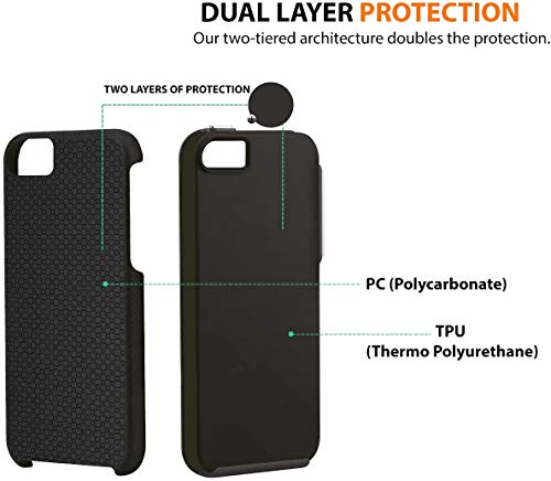CellEver iPhone 5/5s/SE Case, Dual Guard Protective Shock-Absorbing Scratch-Resistant Rugged Drop Protection Cover for…