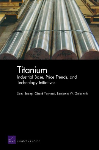 Titanium: Industrial Base, Price Trends, and Technology Initiatives (Rand Corporation Monograph)