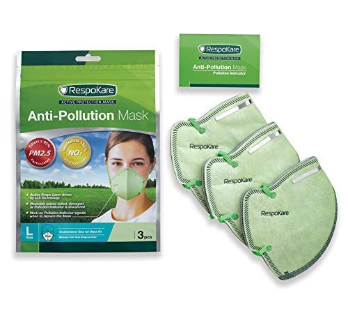 (RespoKare Anti- Pollution 3-Pack Dust Masks Reusable Activated Breathable Safety Respirator for Outdoor Cycling Half Face Earloop Masks Dust Pollen Allergens Surgical Masks for Women Men)