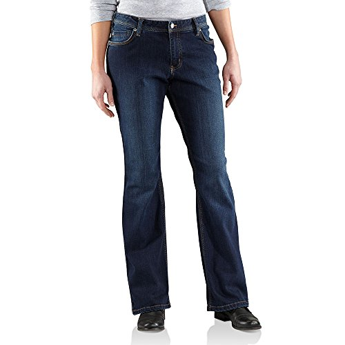 Relaxed Fit Denim Pant - 5