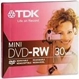 mini DVD-RW 1.4GB reWriteable