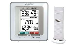 La Crosse Technology WS272 - Estación meteorológica con indicador de la calidad del aire, blanco