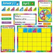 - Year Around Calendar Bulletin Board Set, 22