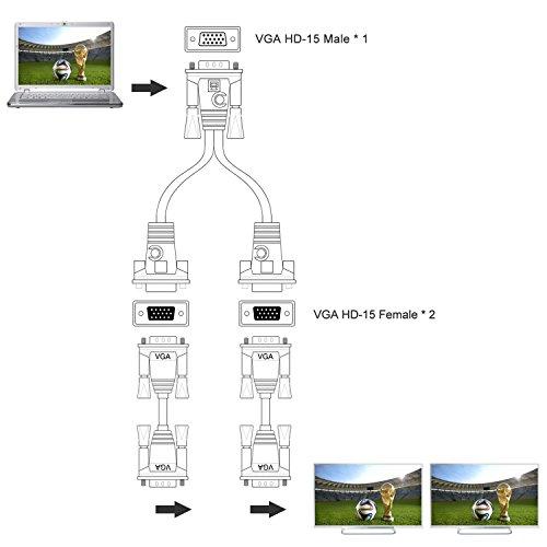 CKLau VGA Monitor Y Splitter Male to Female Screen Foot