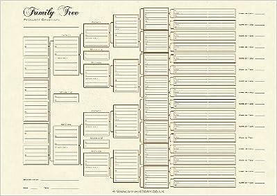 generation pedigree chart