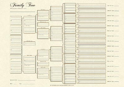 graphic relating to Free Printable 10 Generation Pedigree Chart titled Family members Tree Chart - A3 6 Production Pedigree Chart Parchment