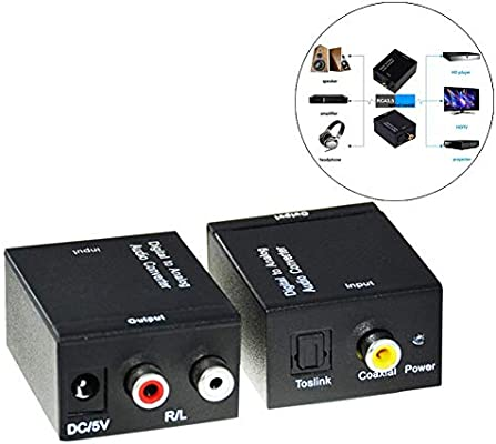 HDMI Coaxial Digital Optical Fiber to Analog Audio Left and Right Sound Channel Converter Power Supply+Fiber Optic Cable