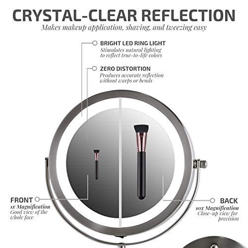 Buy magnification mirror