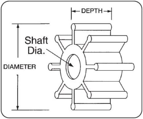 1 Shaft 2-1//2 Width 9 Blade Nitrile Brass Insert Drive Type 7 3-3//4 Diameter Jabsco 836-0003-P