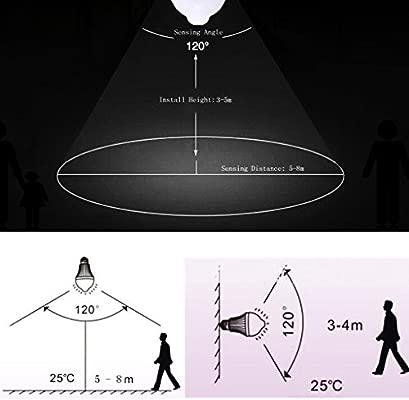 Aled Licht Motion Glühbirne, 12 W, warm weiß Leuchtmittel Lampe ...