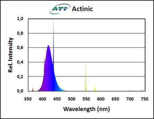 ATI 54 watt True Actinic 03 T5 HO Lamp (460nm Actinic Bulb)
