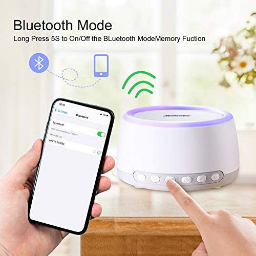 Babelio Rechargeable White Noise Machine, Portable Travel Sound Machine for Sleeping Baby Kids Adults with Night Light, 32 Relaxation Noise, Bluetooth, Memory Mode, Timer