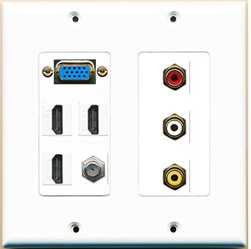- RiteAV - (SVGA Plate -2 Gang 3 HDMI 1 Coax Composite Video Wall Plate Dual Gang White