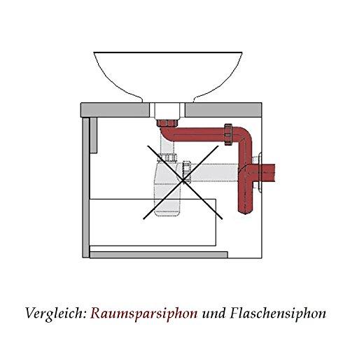 Design Raumsparsiphon Passend Fur Alpenemaille Waschbecken