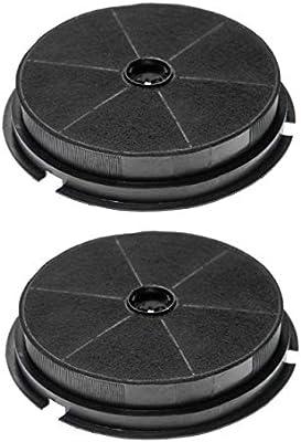 vhbw 2x Filtro de carbon activado compatible con Indesit IE80GY, IE90GY, IG60GY, IG80GY Campana extractora: Amazon.es: Grandes electrodomésticos