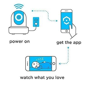 Amcrest Hdseries 720p Wifi Ip Video Security Surveillance Camera, Plugplay, Pantilt, Two-way Audio & Night Vision Ipm-721b (Black) 5