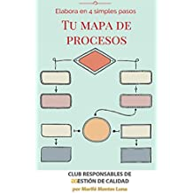 Amazon marife montes luna books biography blog audiobooks elabora tu mapa de procesos en cuatro simples pasos elabora el mapa de procesos segn la norma iso 9001 spanish edition ccuart Image collections
