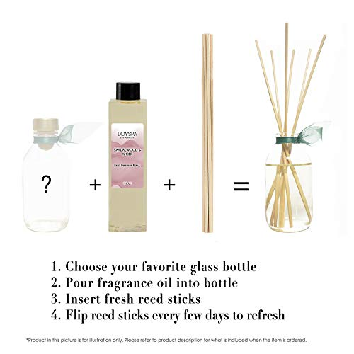 Buy fragrant reed diffusers