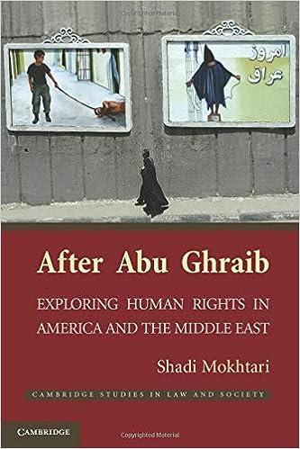 Strichmädchen Abu Ghurayb