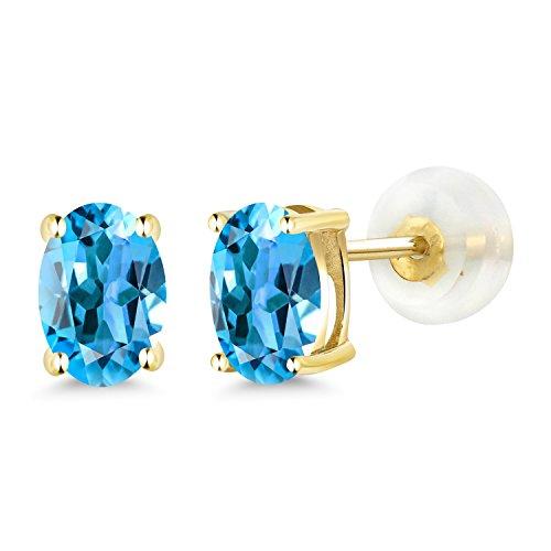 Gem Stone King 1.00 Ct Oval 6x4mm Swiss Blue Topaz 14K Yellow Gold Stud Earrings