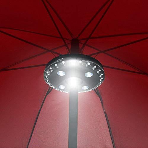 Led Lawn Lamps - Patio Umbrella Pole Light 28led Outdoor Garden Yard Lawn Night Cordless Lamp - Lamps Lawn Lawn Lamps Garden Lamp Party Stone Yard Umbrella Lamppost Parasol Bulb - Bulb Parasol