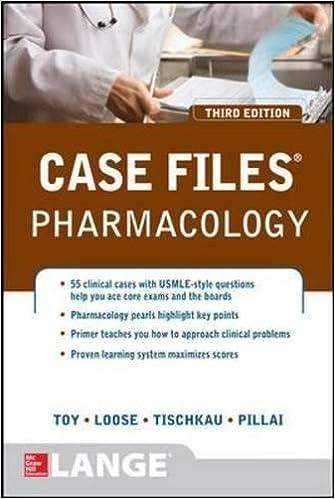 Resultado de imagen de case files pharmacology
