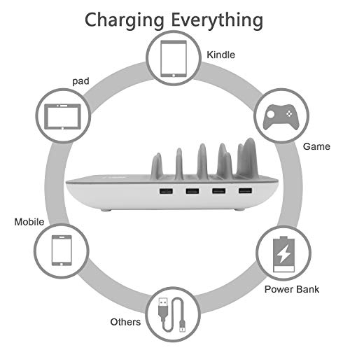 Buy buy charging stations