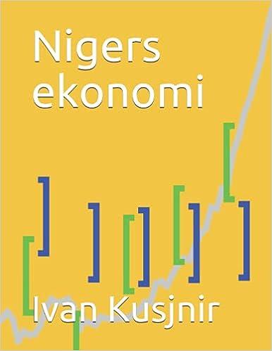 Nigers ekonomi