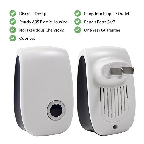 Zaptya Electronic Pest Repeller - Ultrasonic Frequency