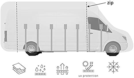 Hbcollection Atmungsaktive Schutzhülle Für Teilintegrierter Wohnmobile Reisemobile Lxbxh 8 00x2 30x2 60m Auto