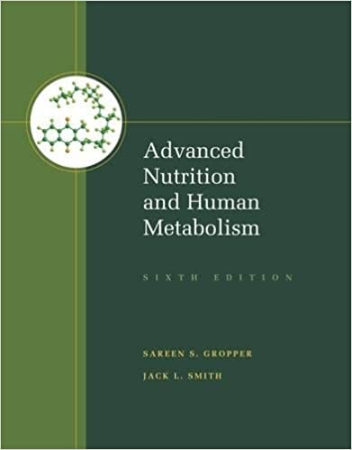 Advanced nutrition and human metabolism 9781133104056 medicine advanced nutrition and human metabolism 6th edition fandeluxe Choice Image