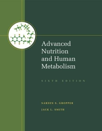 1133104053 - Advanced Nutrition and Human Metabolism