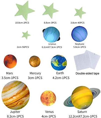 Urmagic太陽係 光る星 蓄光 夜光ステッカー スター惑星 100枚 発光 天井 キッズルーム 壁紙 かわいい 暗闇で光る 雰囲気満点 接着剤付き 綺麗