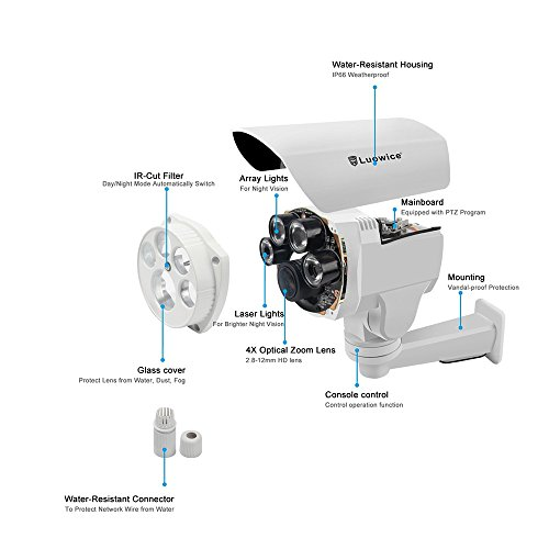 Luowice 1080P WiFi Security Camera Outdoor 2MP with PTZ 4X Zoom with