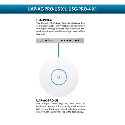 USG-PRO-4 UniFi Security Gateway (UAP-AC-PRO+USG-PRO-4) by Ubiquiti Networks